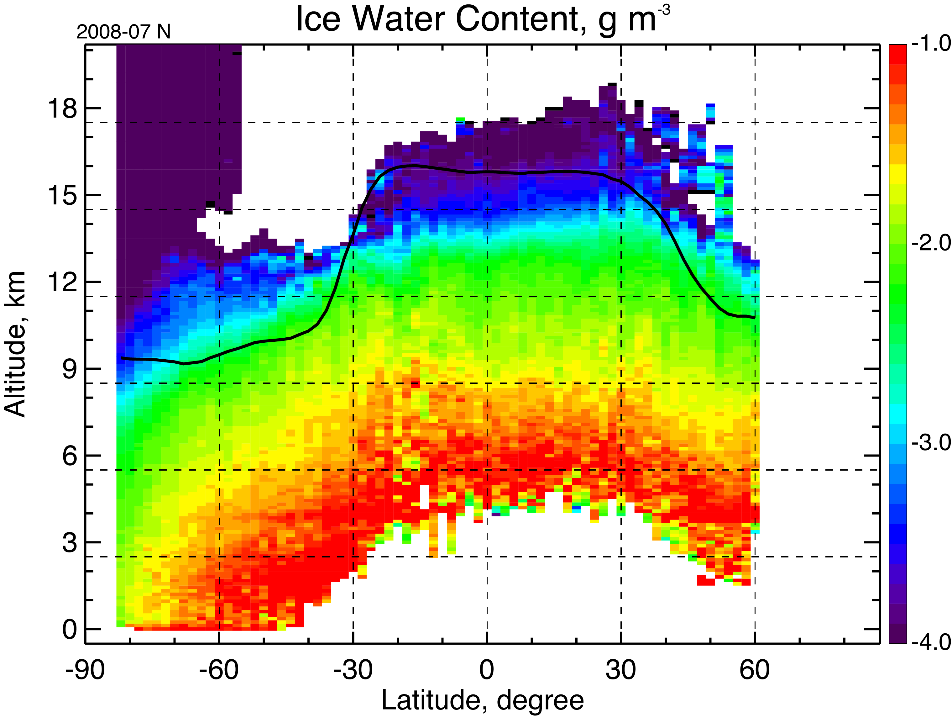 CALIPSO - Data Description of Lidar Level 3 Monthly Ice Cloud Data